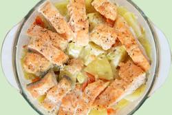 рецепт приготовления рыбы с картошкой в микроволновке